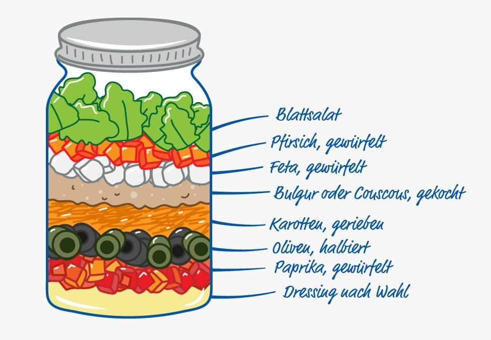 Rezept geschichteter Salat im Glas